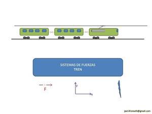 Dinámica - Ejercicio Sistema de Fuerzas - Tren Part 1