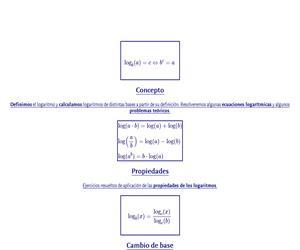 Logaritmos (teoría, ejemplos, ejercicios resueltos, etc.)