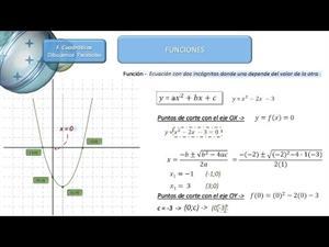 Funciones cuadráticas y puntos de cortes con los ejes de coordenadas