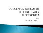 Conceptos básicos de electricidad y electrónica (E.S.O.)