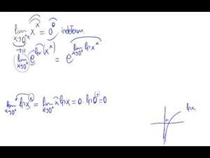 Regla de l'Hopital (infinito menos infinito)