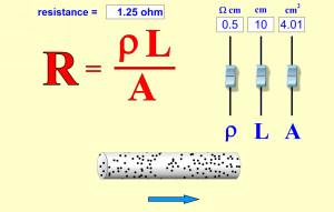 Resistencia de un cable eléctrico ('Resistance in a Wire'. phet.colorado.edu)