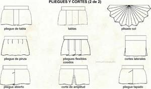 Pliegues y cortes 2 (Diccionario visual)