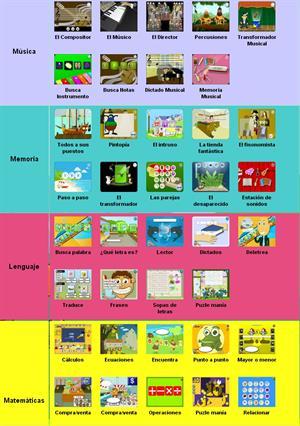 Childtopia: Juegos educativos