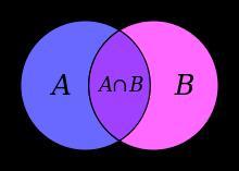 Ejercicios de Matemáticas: Teoría básica de conjuntos