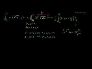 Cálculo de primitivas: sustitución para integrales