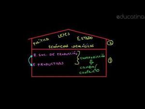Estructura y Superestructura