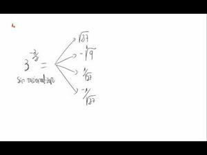 Potencias y exponente fraccionario y negativo - Cuestión 1
