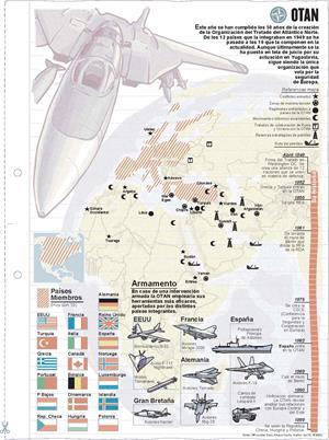 OTAN. Láminas de El Mundo