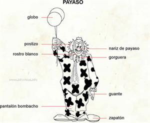 Payaso (Diccionario visual)