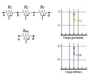 Electricidad: corriente eléctrica