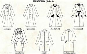 Manteaux (Dictionnaire Visuel)