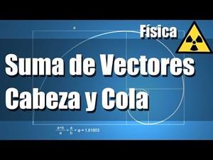 Suma de vectores libres por el método de cabeza y cola (Matemovil)