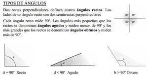 Rectas y ángulos 5º primaria