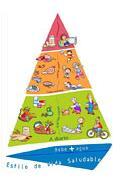 Menú equilibrado: La pirámide nutricional (infografía)