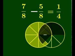 Suma y resta de fracciones con el mismo denominador