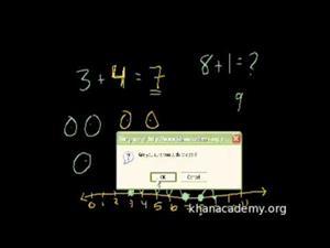 Adición. Parte 1, un vídeo que te enseña a sumar (Khan Academy Español)