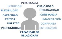 Videos y creatividad docente