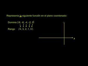 Dominio y rango 2 (Khan Academy Español)