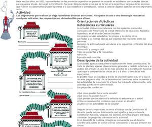 El tren de la Constitución de la República Argentina