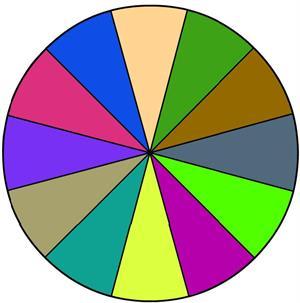 El círculo cromático (educacionplastica.net)