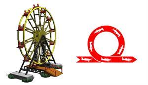 Dinámica del movimiento circular (Catedu)