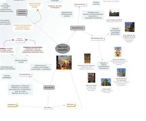Mapa conceptual del barroco español