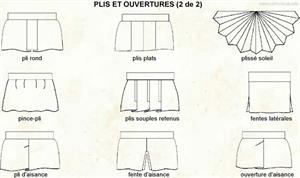 Pli et ouverture 2 (Dictionnaire Visuel)