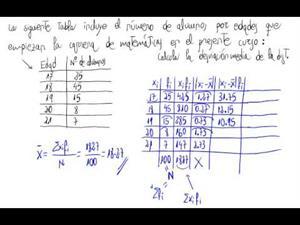 Desviación media de una distribución estadística discreta