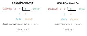 Relaciones de divisibilidad: múltiplos y divisores