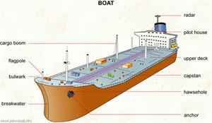 Boat  (Visual Dictionary)