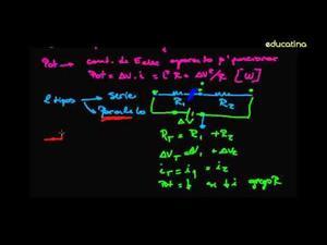 Electrodinámica II