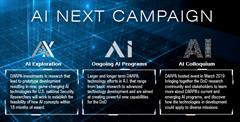 La siguiente Inteligencia Artificial - DARPA - AI Next Campaign