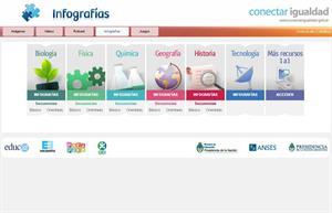 Infografías animadas de Educ.ar