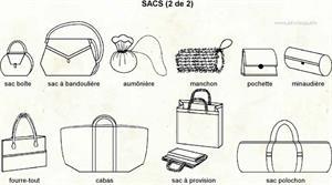 Sacs (Dictionnaire Visuel)