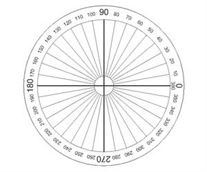 Measurement of angles in degrees, minutes and seconds