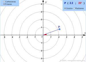 Coordenadas polares y cartesianas (educaplus.org)