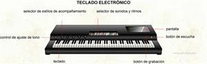 Teclado (Diccionario visual)