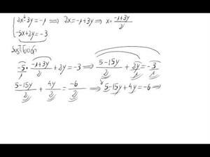 Sistema lineal de dos ecuaciones y dos incógnitas. (Sustituc