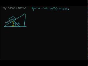Masa en un plano inclinado (Khan Academy Español)