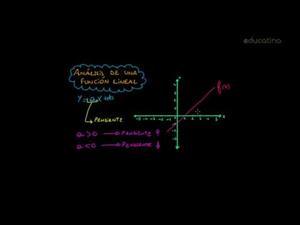 Análisis de una función lineal