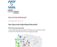 How Open is the Linked Open Data cloud?