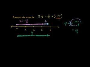 Adición de fracciones de distinto signo (Khan Academy Español)