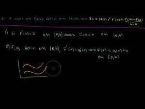 Aplicaciones del teorema del valor medio