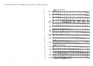 Examen de Selectividad: Historia de la música y la danza (partitura 2). Andalucía. Convocatoria Septiembre 2013
