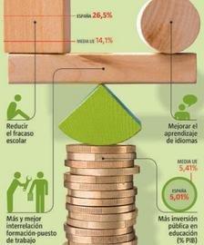 Repensar la educación | La Vanguardia