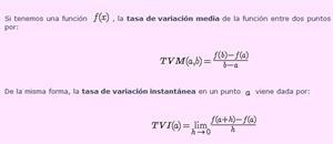 Funciones a la deriva. Introduciendo el cálculo diferencial