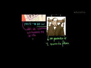 Revolución Cubana. Enmienda Platt y Batista al poder