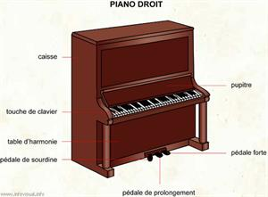 Piano droit (Dictionnaire Visuel)