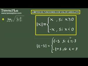 Límites de funciones con valor absoluto. Ejercicio 10 de 15 (Tareas Plus)